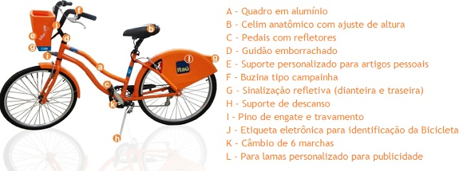 Bicicleta do projeto bike rio