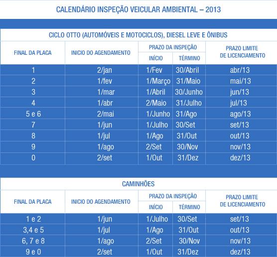 Controlar Agendamento: Calendário da Inspeção Veicular 2013. (Imagem: Divulgação)