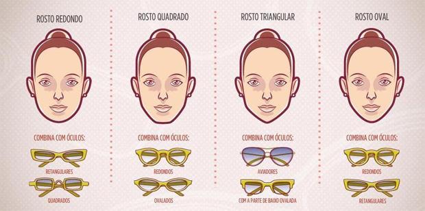 Veja qual modelo combina com seu formato de rosto. (Imagem: Reprodução)