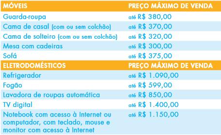 Tabela de Proutos e Preços Máximos. (Foto: Divulgação)