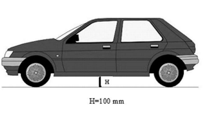 Resolução limita altura mínima permitida nos carros rebaixados. (Foto: Reprodução)